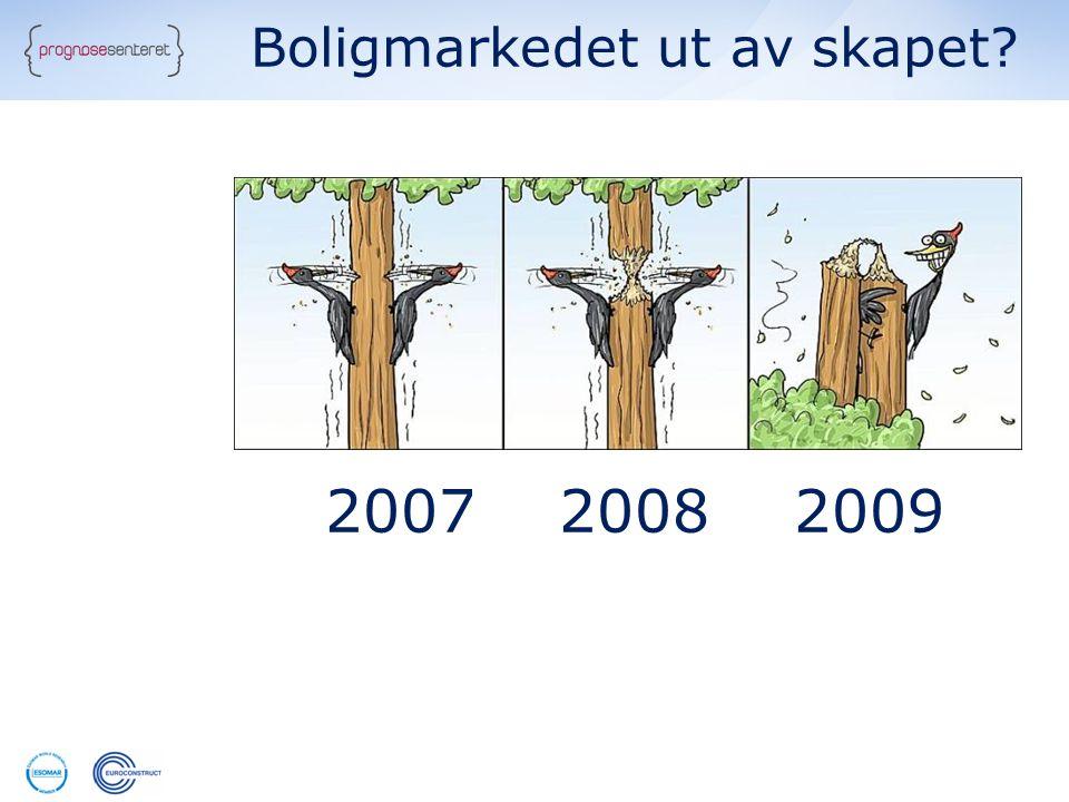 Boligmarkedet ut av skapet? 2007 2008 2009