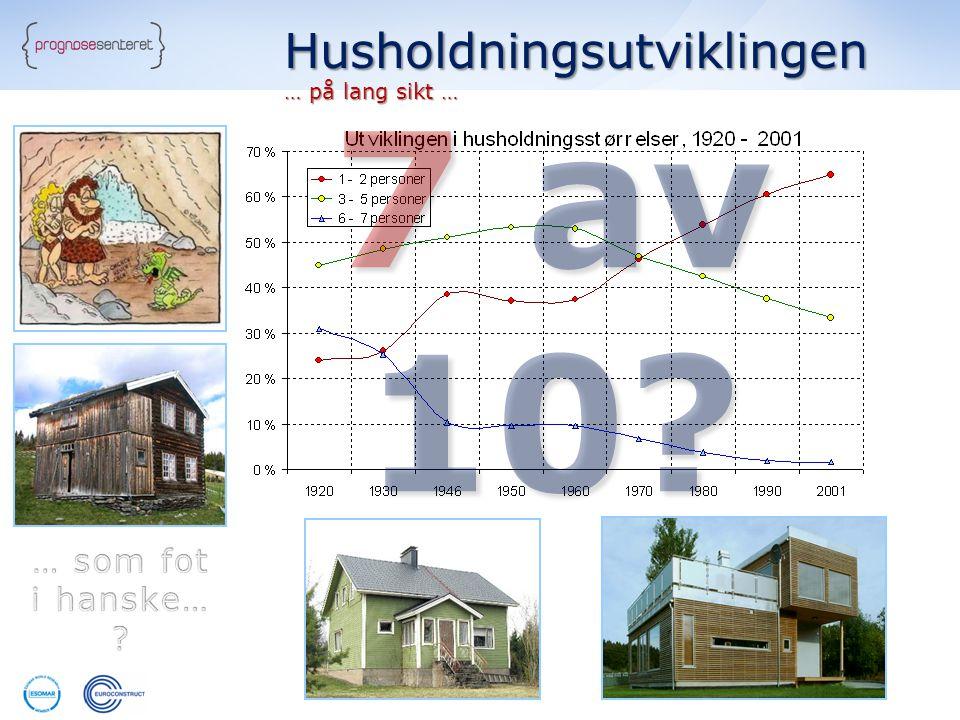 Eksisterende boligmasse 1.1.2009 - bebodde og ubebodde boliger