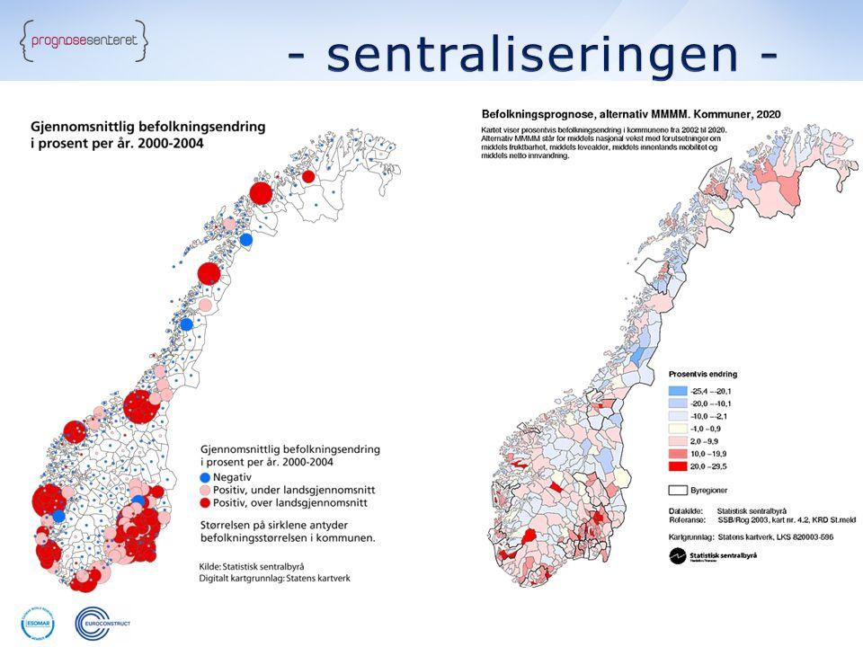 Boligbygging og befolkningsutvikling Relativ boligbygging 1987 - 2009