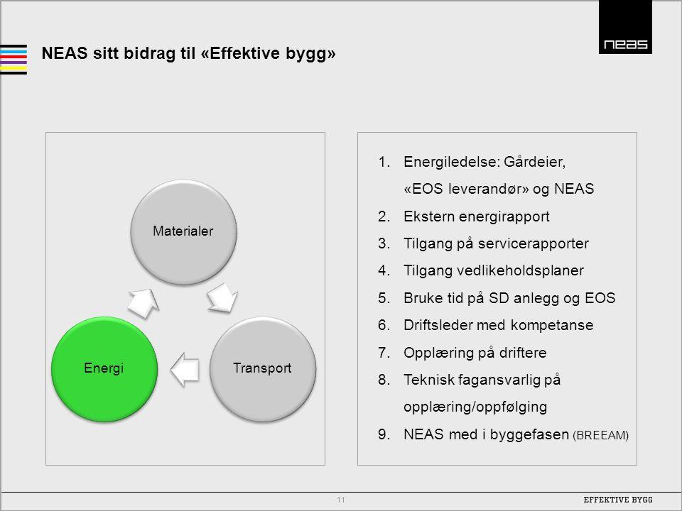NEAS sitt bidrag til «Effektive bygg» 11 MaterialerTransportEnergi 1.Energiledelse: Gårdeier, «EOS leverandør» og NEAS 2.Ekstern energirapport 3.Tilga