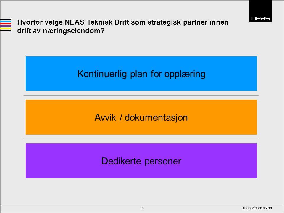 Hvorfor velge NEAS Teknisk Drift som strategisk partner innen drift av næringseiendom? 13 Kontinuerlig plan for opplæring Avvik / dokumentasjon Dedike