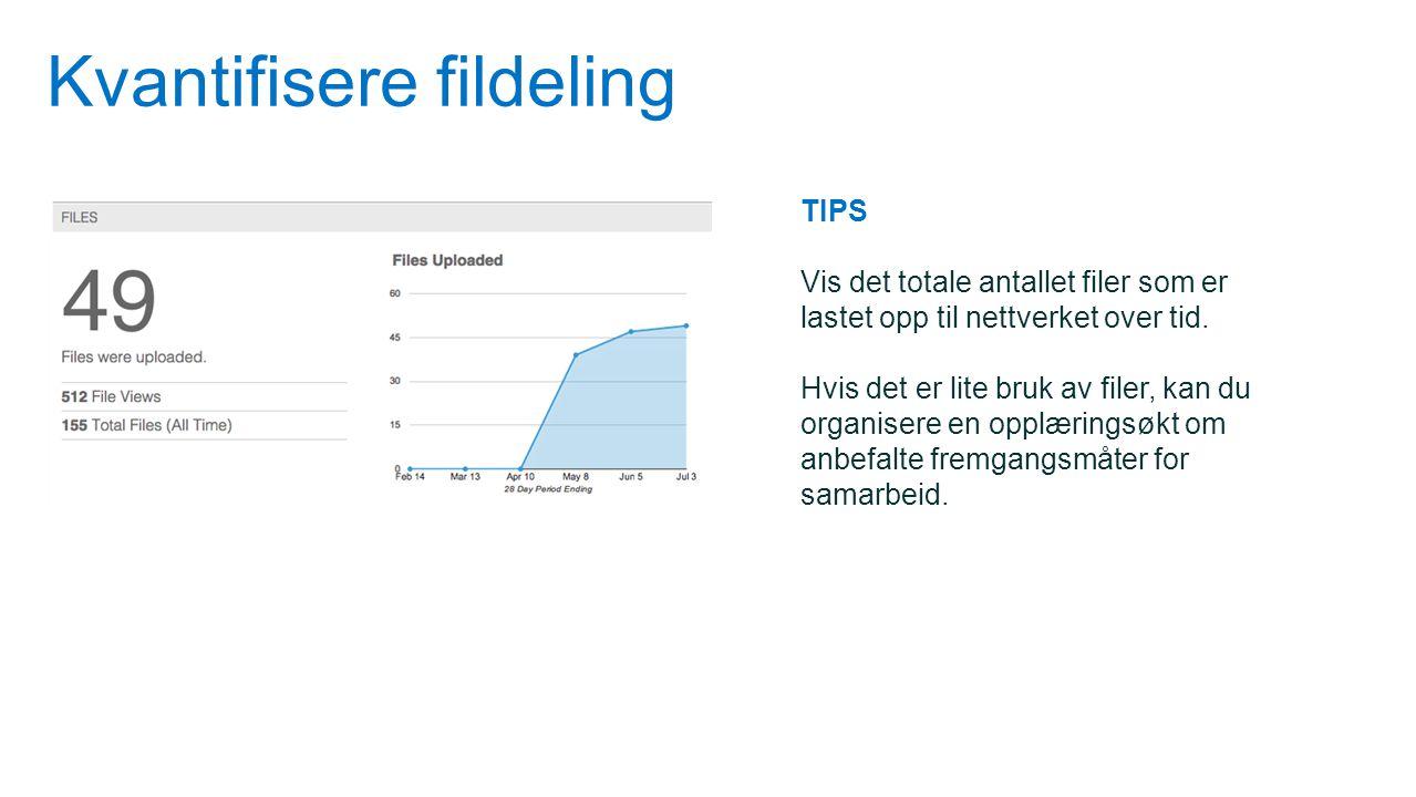 Kvantifisere fildeling TIPS Vis det totale antallet filer som er lastet opp til nettverket over tid. Hvis det er lite bruk av filer, kan du organisere