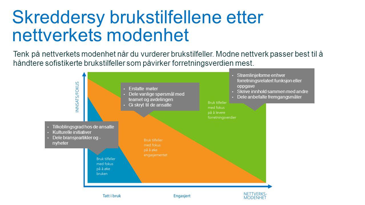 Skreddersy brukstilfellene etter nettverkets modenhet Tenk på nettverkets modenhet når du vurderer brukstilfeller. Modne nettverk passer best til å hå