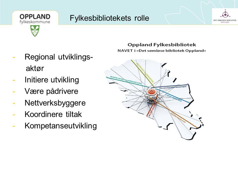 -Regional utviklings- aktør -Initiere utvikling -Være pådrivere -Nettverksbyggere -Koordinere tiltak -Kompetanseutvikling Fylkesbibliotekets rolle