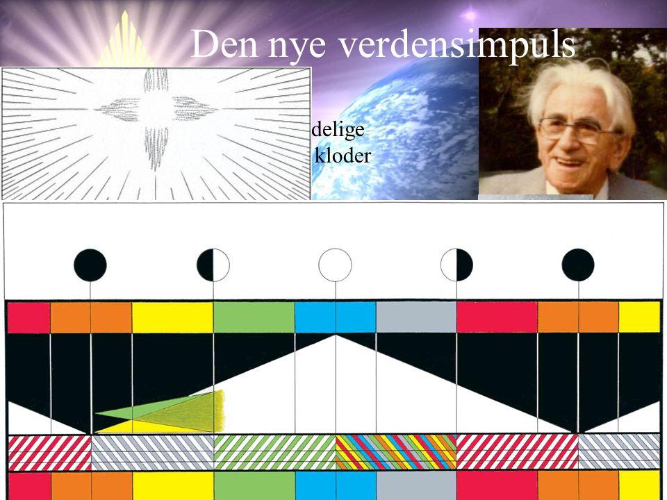- startet rundt 1890 - og flere åndelige INNVIDDE fra denne og andre kloder har vært brukt i denne impuls: f.eks.Martinus (1890-1981)- som var talt helt ubelest inntil sin kosmiske opplevelse i 1921 som åpnet den latente kosmiske bevissthet Han forklarer også hvordan hele jorden nå overstrømmes av kosmiske bevissthets-energier fra andre, høyere utviklede kloder i KOSMOS Den nye verdensimpuls