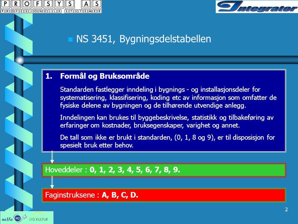 2 1.Formål og Bruksområde Standarden fastlegger inndeling i bygnings - og installasjonsdeler for systematisering, klassifisering, koding etc av inform