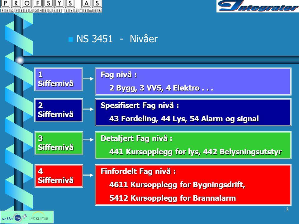 3 1 Siffernivå  NS 3451 - Nivåer 2 Siffernivå 3 Siffernivå 4 Siffernivå Fag nivå : Fag nivå : 2 Bygg, 3 VVS, 4 Elektro... 2 Bygg, 3 VVS, 4 Elektro...