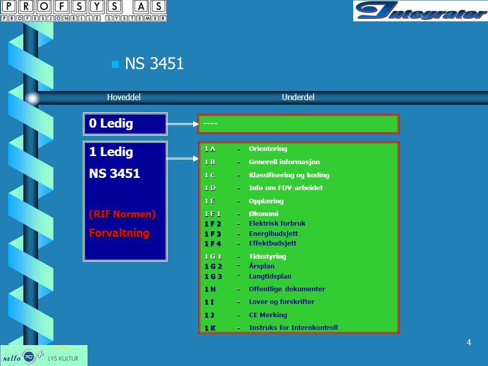 4  NS 3451 0 Ledig ---- 1 Ledig NS 3451 (RIF Normen) Forvaltning 1 A -Orientering 1 B -Generell informasjon 1 C -Klassifisering og koding 1 D -Info o