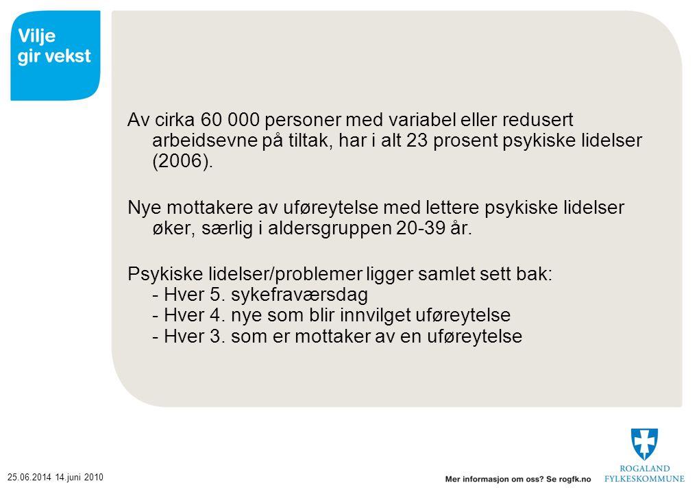25.06.201414.juni 2010 Av cirka 60 000 personer med variabel eller redusert arbeidsevne på tiltak, har i alt 23 prosent psykiske lidelser (2006). Nye