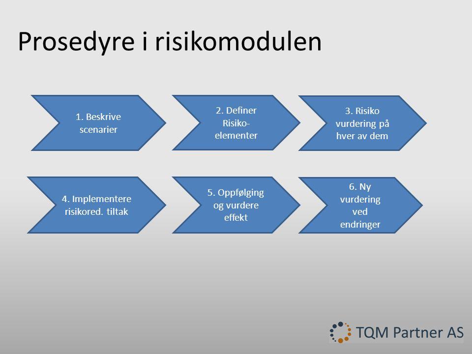 1. Beskrive scenarier 2. Definer Risiko- elementer 4. Implementere risikored. tiltak 5. Oppfølging og vurdere effekt 6. Ny vurdering ved endringer Pro