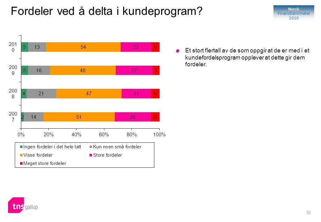 39 Norsk Finansbarometer 2010 Et stort flertall av de som oppgir at de er med i et kundefordelsprogram opplever at dette gir dem fordeler. Fordeler ve