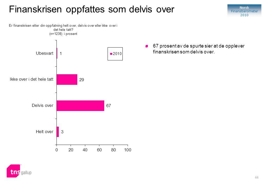 44 Norsk Finansbarometer 2010 Er finanskrisen etter din oppfatning helt over, delvis over eller ikke over i det hele tatt? (n=1238) i prosent Finanskr