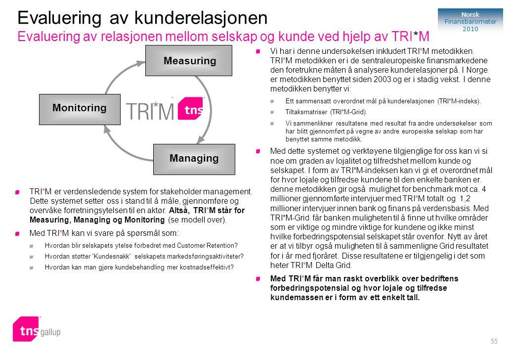 55 Norsk Finansbarometer 2010 Vi har i denne undersøkelsen inkludert TRI*M metodikken. TRI*M metodikken er i de sentraleuropeiske finansmarkedene den