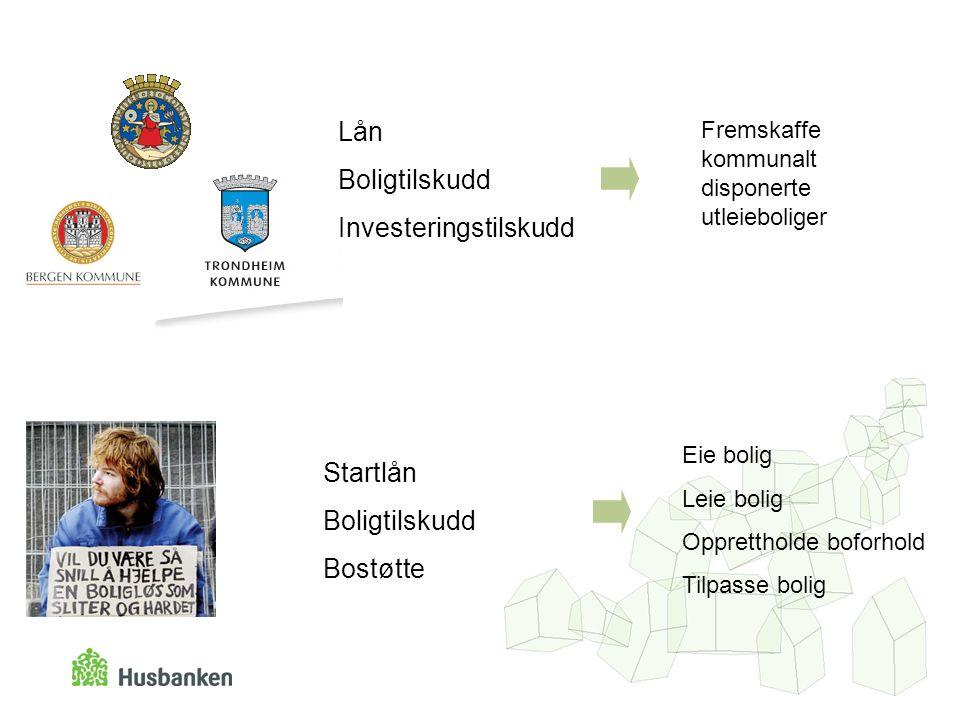 Lån Boligtilskudd Investeringstilskudd Fremskaffe kommunalt disponerte utleieboliger Startlån Boligtilskudd Bostøtte Eie bolig Leie bolig Opprettholde