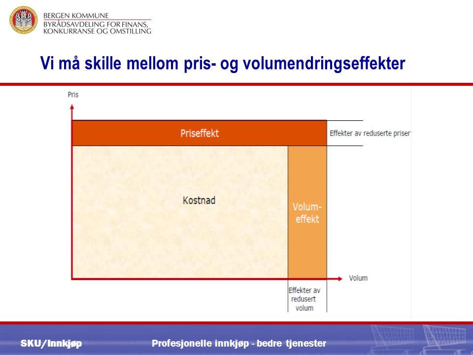 SKU/Innkjøp Profesjonelle innkjøp - bedre tjenester Vi må skille mellom pris- og volumendringseffekter