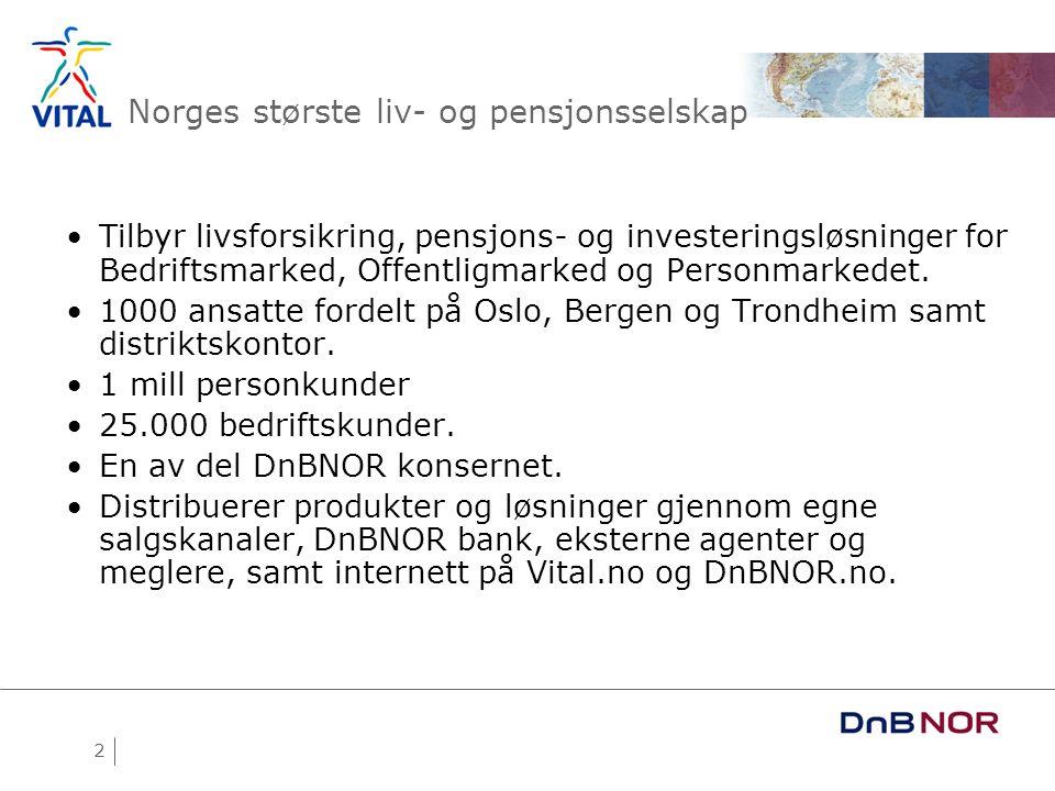 2 Norges største liv- og pensjonsselskap •Tilbyr livsforsikring, pensjons- og investeringsløsninger for Bedriftsmarked, Offentligmarked og Personmarkedet.