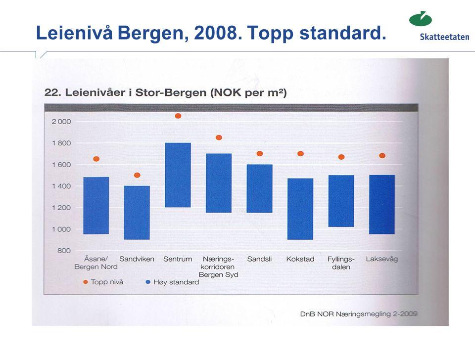 Leienivå Bergen, 2008. Topp standard.
