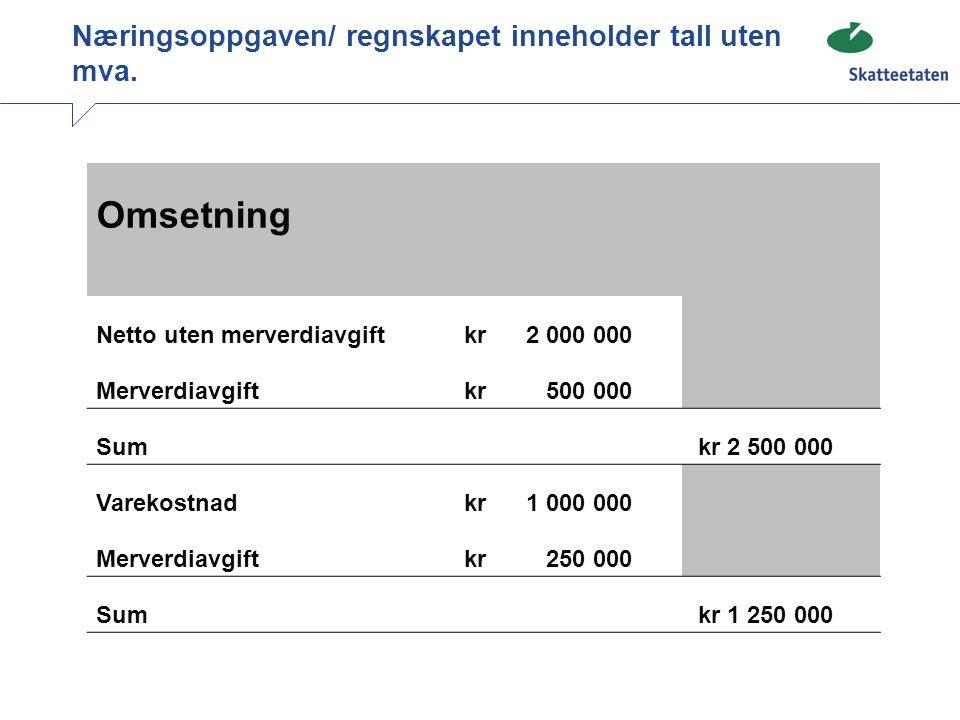 Næringsoppgaven/ regnskapet inneholder tall uten mva. Omsetning Netto uten merverdiavgift kr 2 000 000 Merverdiavgift kr 500 000 Sum kr 2 500 000 Vare