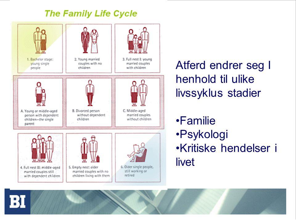 Atferd endrer seg I henhold til ulike livssyklus stadier •Familie •Psykologi •Kritiske hendelser i livet