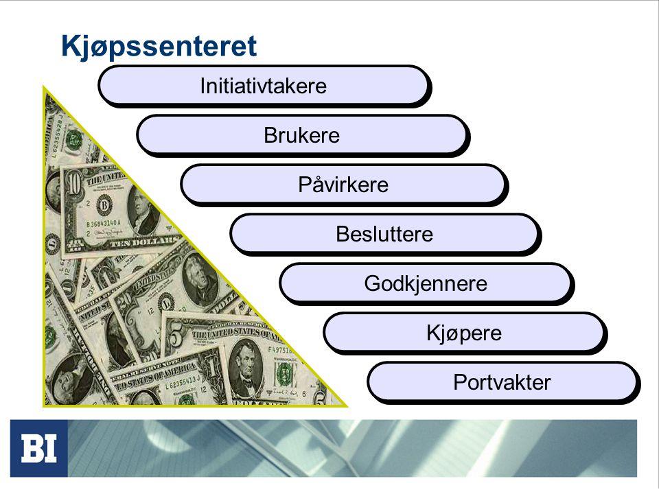Kjøpssenteret Initiativtakere Brukere Påvirkere Besluttere Godkjennere Kjøpere Portvakter