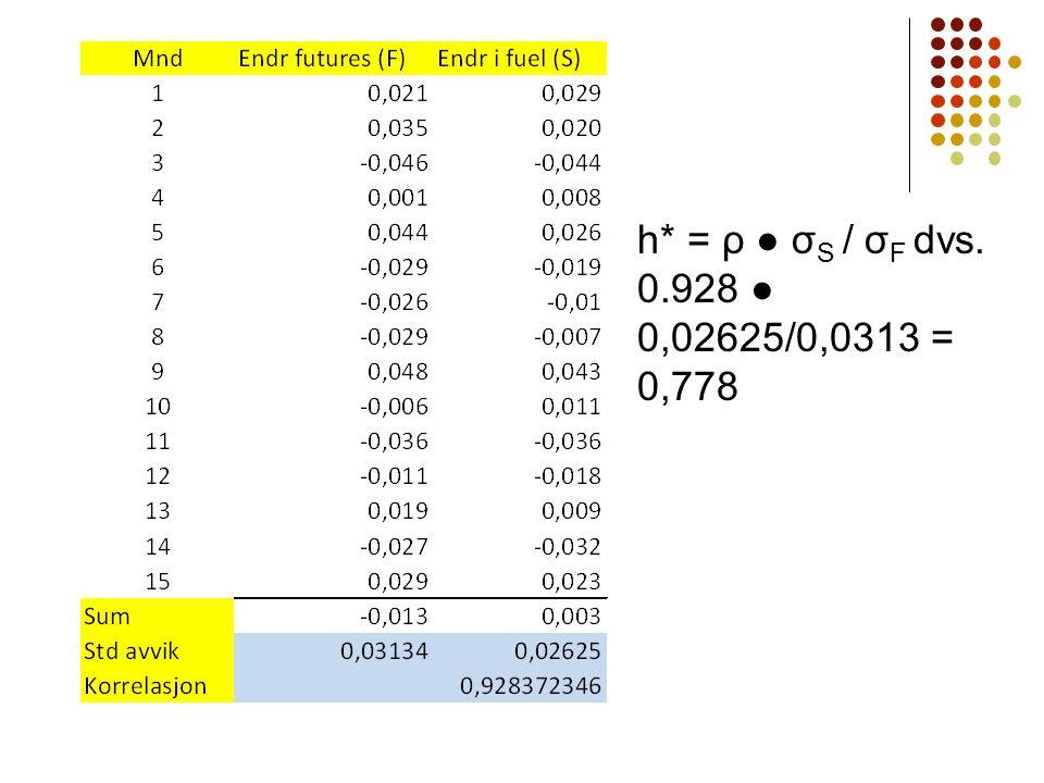 h* = ρ ● σ S / σ F dvs. 0.928 ● 0,02625/0,0313 = 0,778