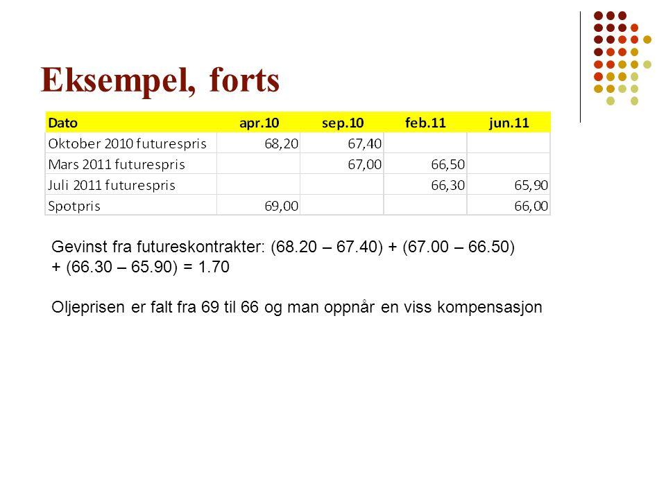 Eksempel, forts Gevinst fra futureskontrakter: (68.20 – 67.40) + (67.00 – 66.50) + (66.30 – 65.90) = 1.70 Oljeprisen er falt fra 69 til 66 og man oppn