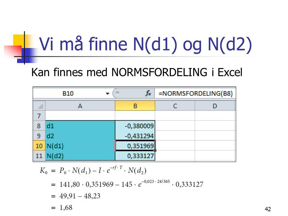 Vi må finne N(d1) og N(d2) Module 1242 Kan finnes med NORMSFORDELING i Excel