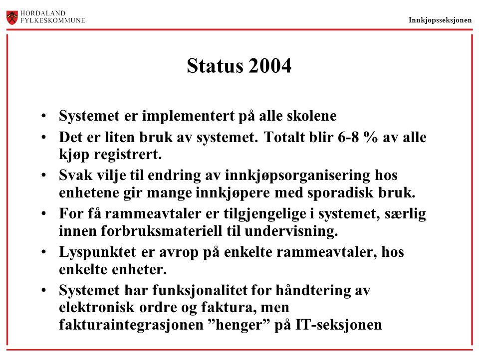 Innkjøpsseksjonen Status 2004 •Systemet er implementert på alle skolene •Det er liten bruk av systemet.