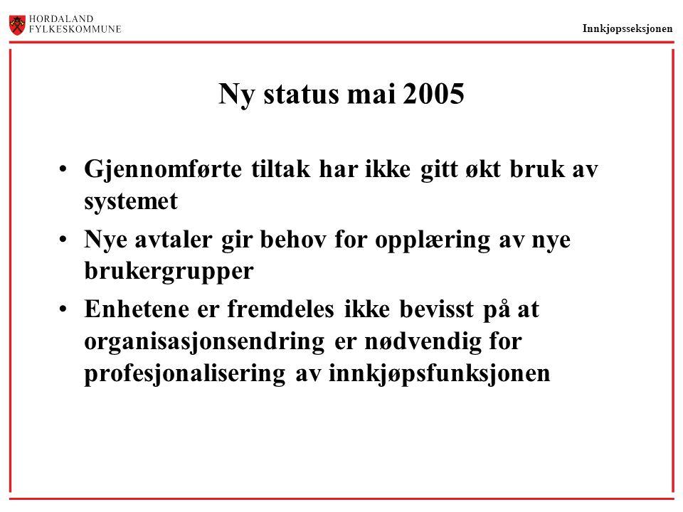 Innkjøpsseksjonen Resten av 2005 •Gjennomføre analyse av situasjonen.