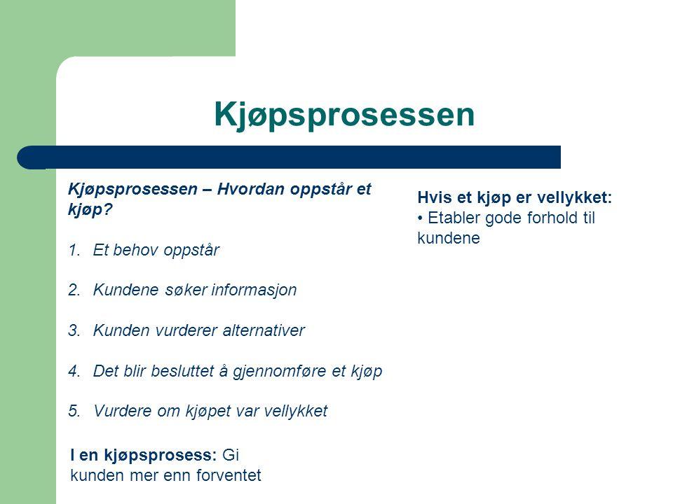 Kjøpsprosessen – Hvordan oppstår et kjøp? 1.Et behov oppstår 2.Kundene søker informasjon 3.Kunden vurderer alternativer 4.Det blir besluttet å gjennom