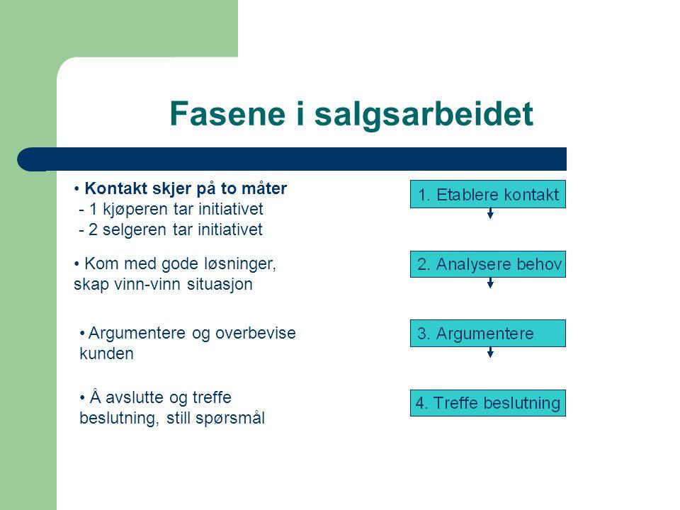 Fasene i salgsarbeidet • Kontakt skjer på to måter - 1 kjøperen tar initiativet - 2 selgeren tar initiativet • Kom med gode løsninger, skap vinn-vinn