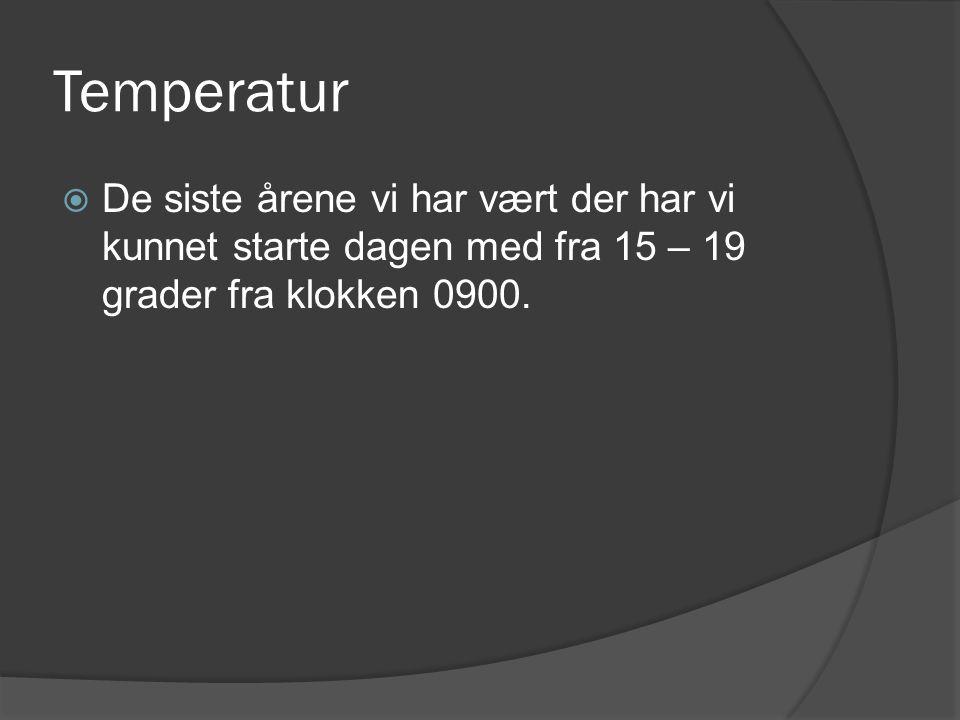 Temperatur  De siste årene vi har vært der har vi kunnet starte dagen med fra 15 – 19 grader fra klokken 0900.