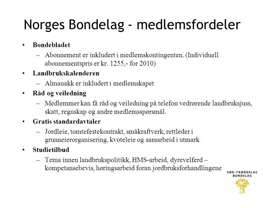 Norges Bondelag - medlemsfordeler •Bondebladet –Abonnement er inkludert i medlemskontingenten.