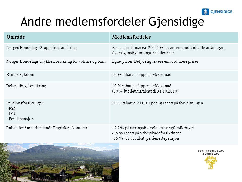 Andre medlemsfordeler Gjensidige OmrådeMedlemsfordeler Norges Bondelags GruppelivsforsikringEgen pris.