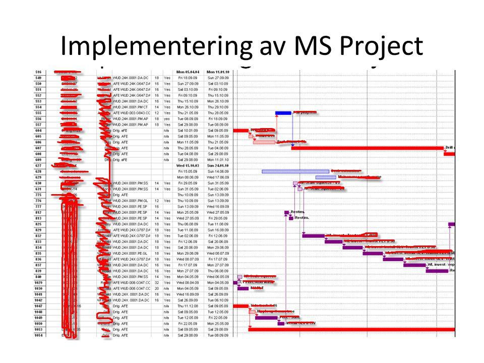 Implementering av MS Project