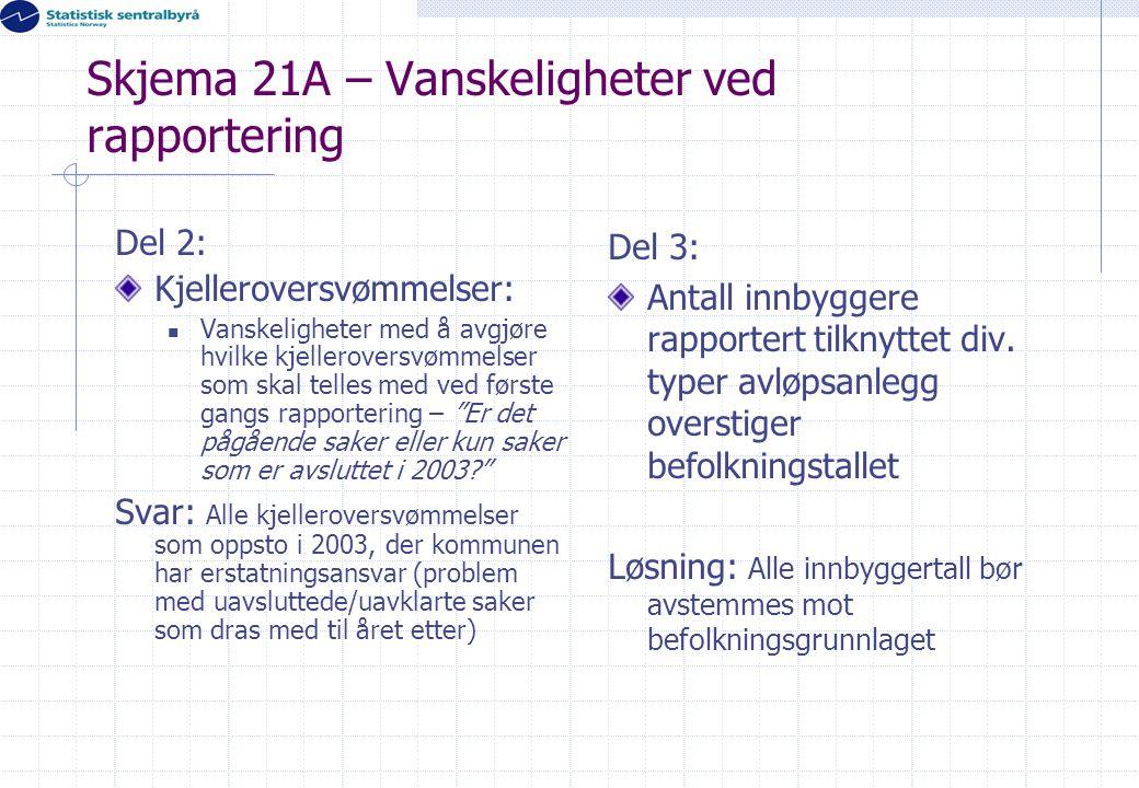 Skjema 21A – Vanskeligheter ved rapportering Del 2: Kjelleroversvømmelser:  Vanskeligheter med å avgjøre hvilke kjelleroversvømmelser som skal telles