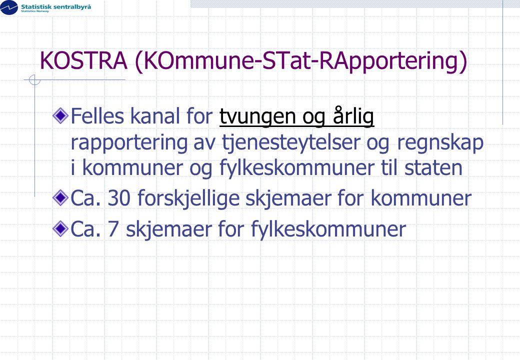 KOSTRA (KOmmune-STat-RApportering) Felles kanal for tvungen og årlig rapportering av tjenesteytelser og regnskap i kommuner og fylkeskommuner til stat