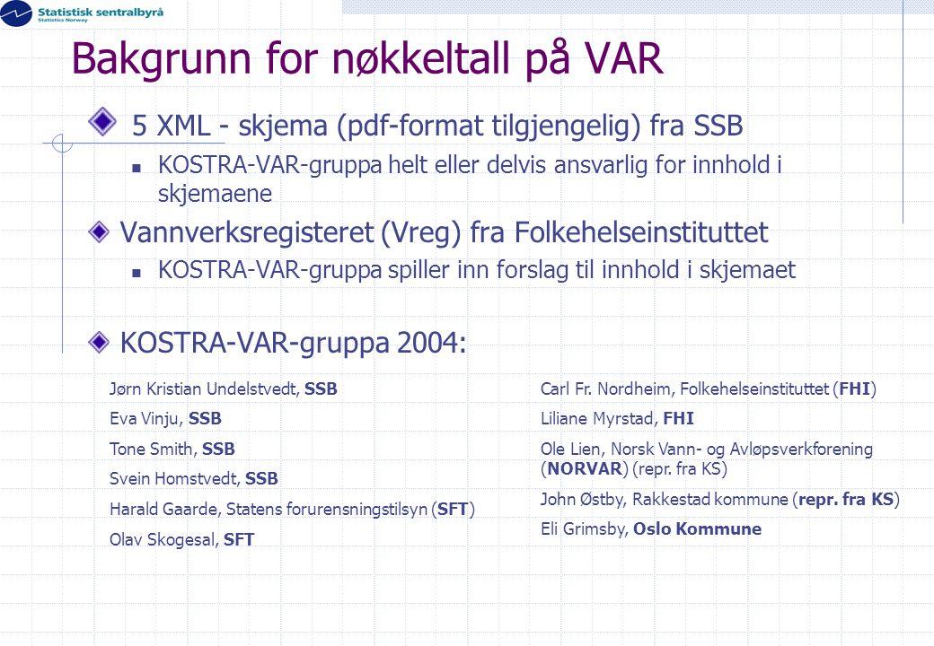 Bakgrunn for nøkkeltall på VAR 5 XML - skjema (pdf-format tilgjengelig) fra SSB  KOSTRA-VAR-gruppa helt eller delvis ansvarlig for innhold i skjemaen