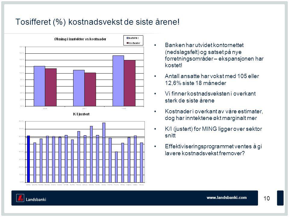 www.landsbanki.com 10 Tosifferet (%) kostnadsvekst de siste årene.