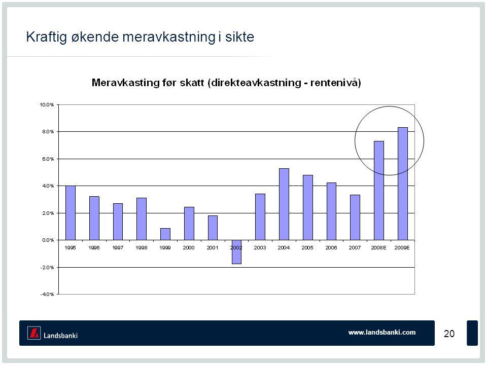 www.landsbanki.com 20 Kraftig økende meravkastning i sikte