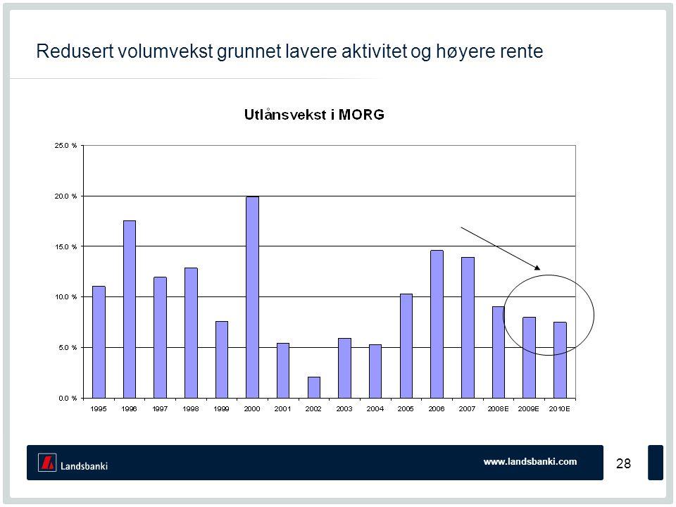 www.landsbanki.com 28 Redusert volumvekst grunnet lavere aktivitet og høyere rente