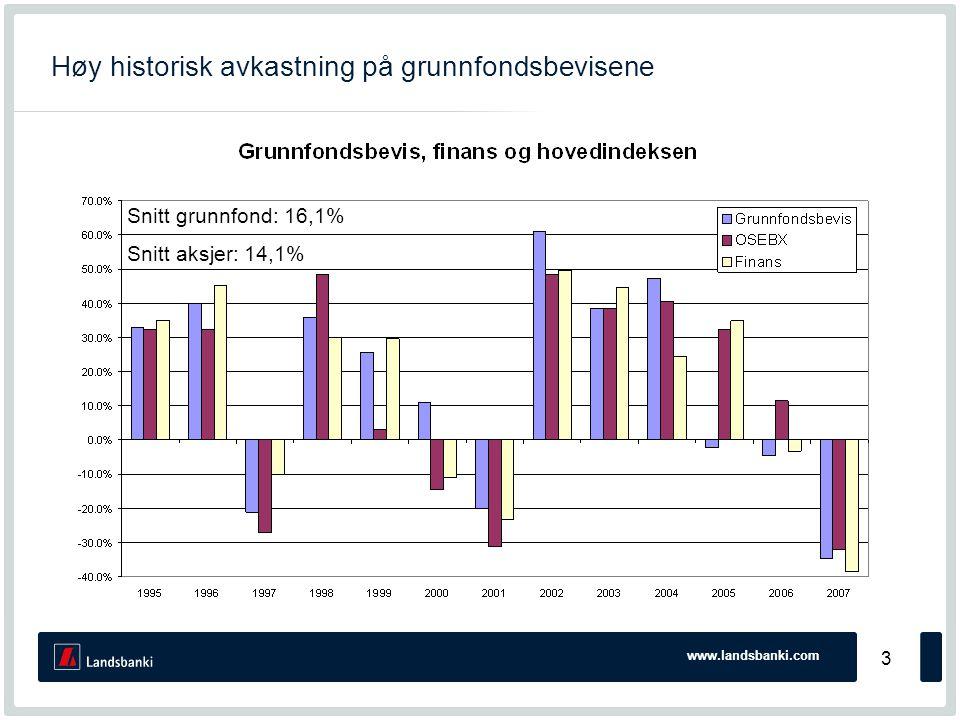 www.landsbanki.com 3 Høy historisk avkastning på grunnfondsbevisene Snitt grunnfond: 16,1% Snitt aksjer: 14,1%