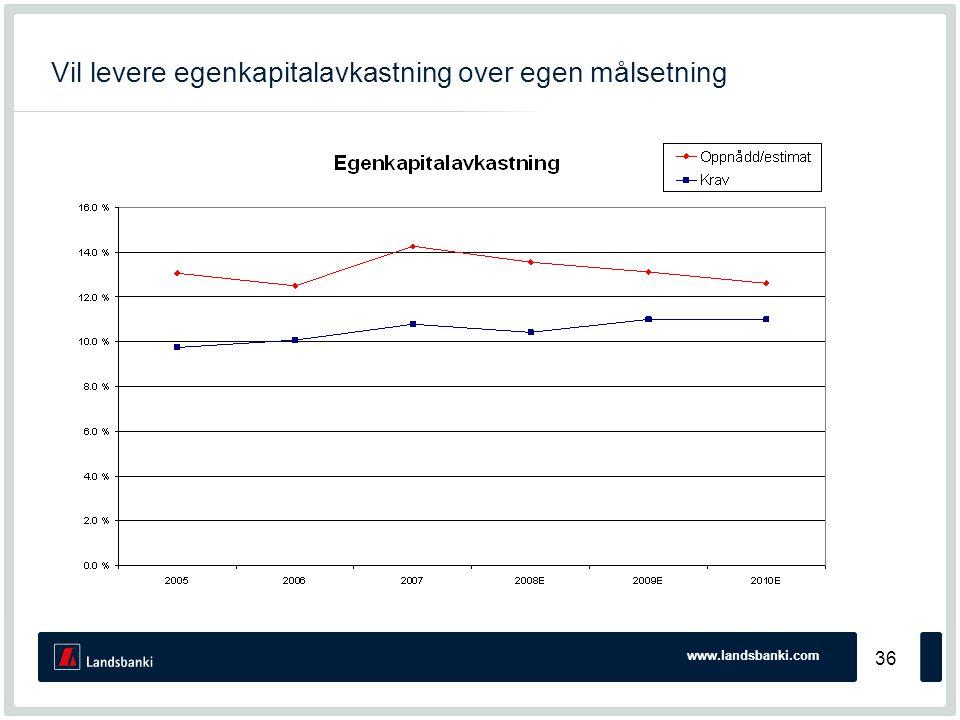 www.landsbanki.com 36 Vil levere egenkapitalavkastning over egen målsetning