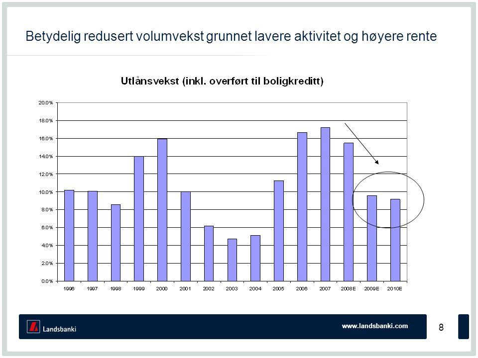 www.landsbanki.com 8 Betydelig redusert volumvekst grunnet lavere aktivitet og høyere rente