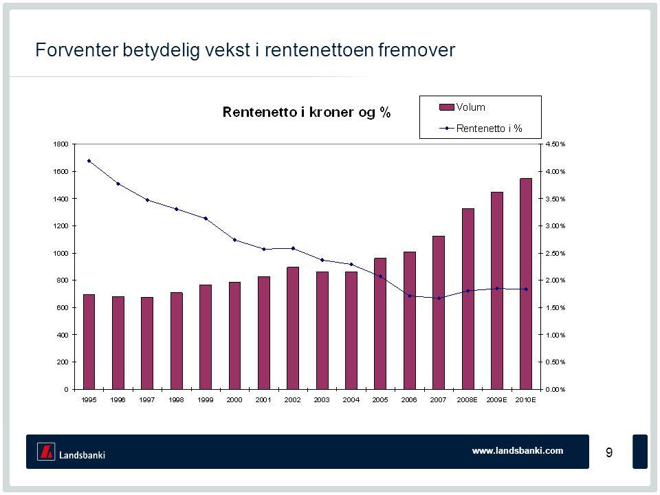 www.landsbanki.com 9 Forventer betydelig vekst i rentenettoen fremover