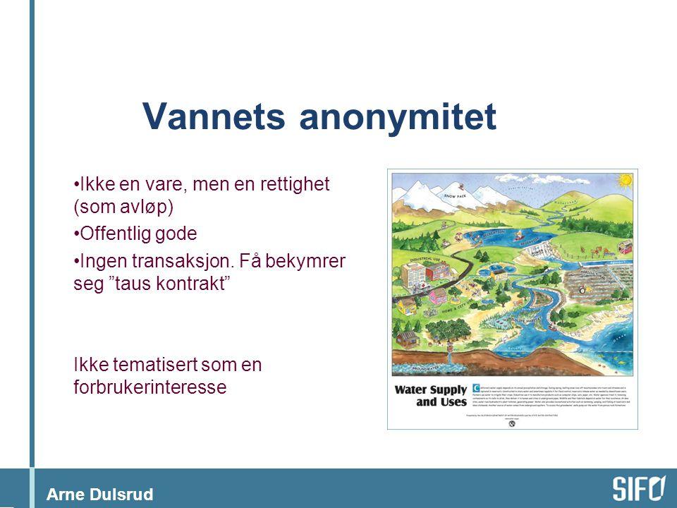 Arne Dulsrud Vannets anonymitet •Ikke en vare, men en rettighet (som avløp) •Offentlig gode •Ingen transaksjon.