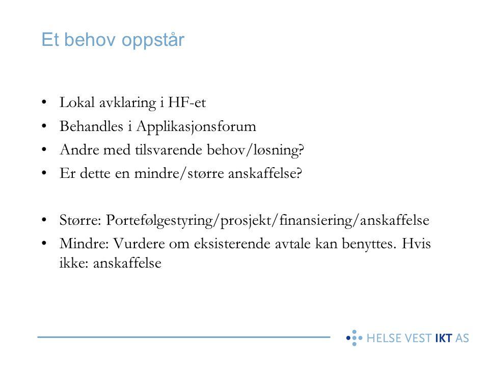 Et behov oppstår •Lokal avklaring i HF-et •Behandles i Applikasjonsforum •Andre med tilsvarende behov/løsning? •Er dette en mindre/større anskaffelse?