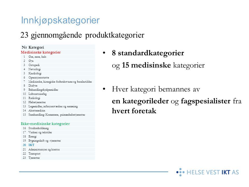 Innkjøpskategorier •8 standardkategorier og 15 medisinske kategorier •Hver kategori bemannes av en kategorileder og fagspesialister fra hvert foretak