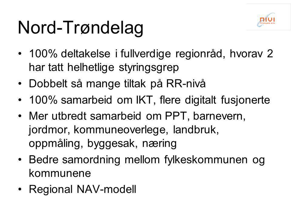 Nord-Trøndelag •100% deltakelse i fullverdige regionråd, hvorav 2 har tatt helhetlige styringsgrep •Dobbelt så mange tiltak på RR-nivå •100% samarbeid