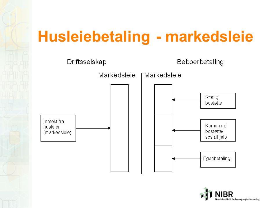 Husleiebetaling - markedsleie